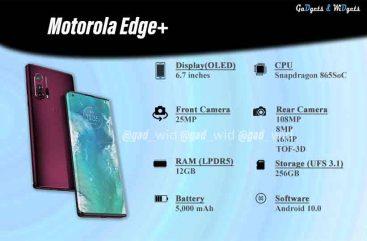 Motorola Edge+ Specs Chart