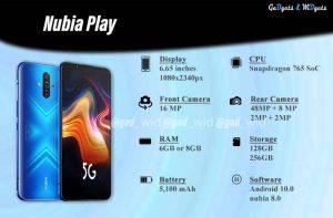 gadgets and widgets, gadnwid, nubia, zte, zte nubia, nubia play, nubia 5g, nubia gaming phone, nubia play gaming, nubia nepal