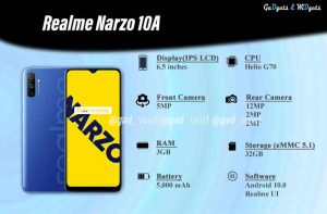 Realme Narzo 10A key Specification, Realme Narzo 10A Price in NEpal, Realme Narzo features, Realme, Realme Narzo, Realme Narzo 10A, Realme Narzo 10A Price in India