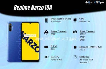 Realme Narzo 10A Specs Chart