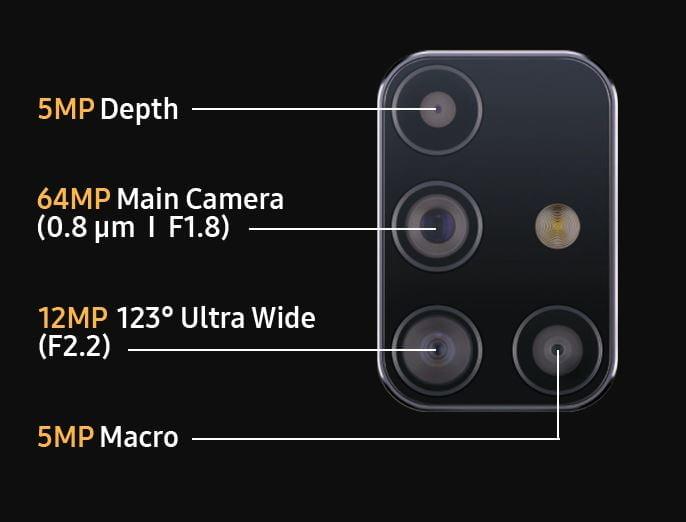 camera setup on m31s