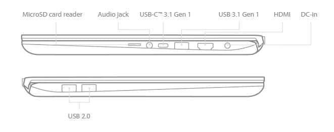 ports in laptop