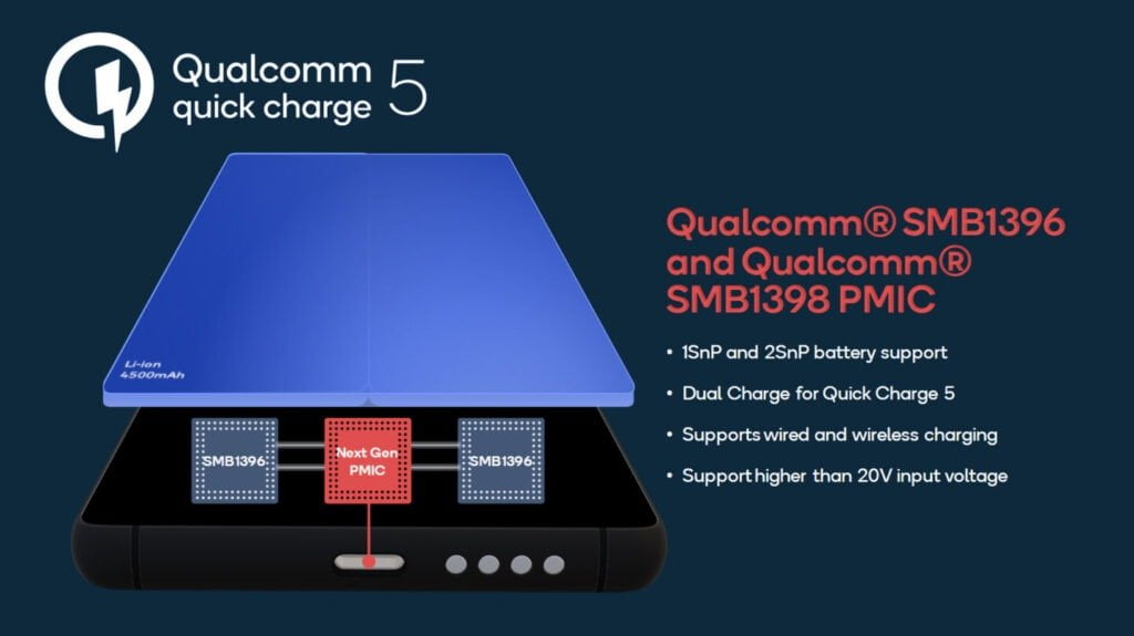 Qualcomm's Quick Charge 5 chips