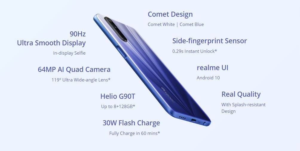 realme 6 full specifications