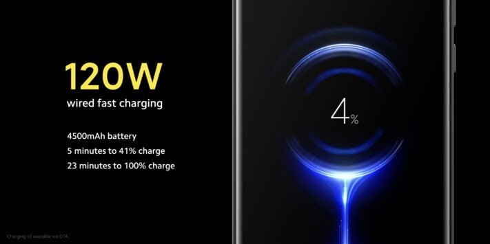 120W fast charge, 50W fast wireless charge