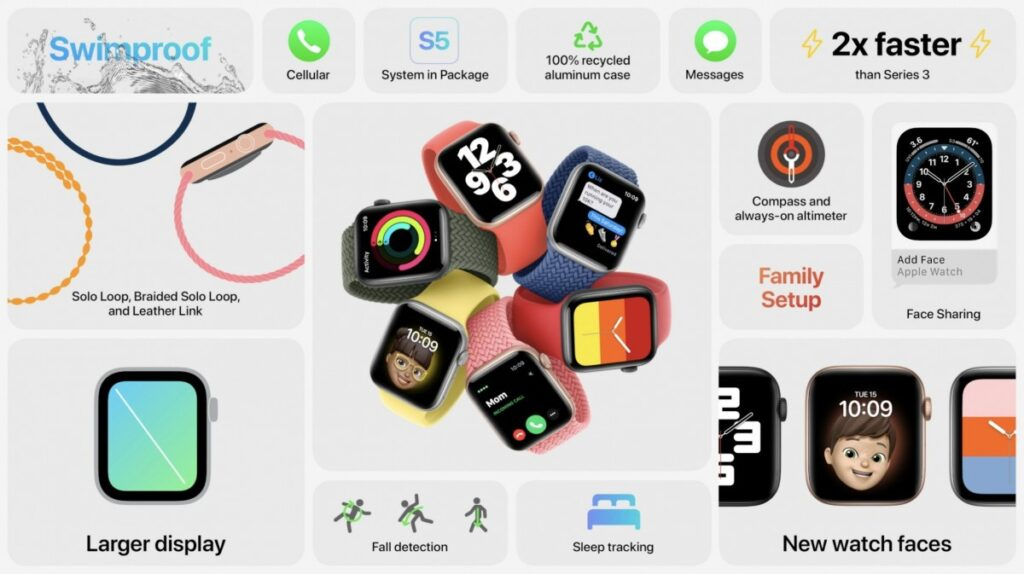 apple Watch se affordable