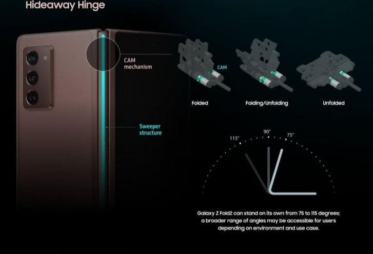 Samsung Galaxy Z Fold 2 hinge