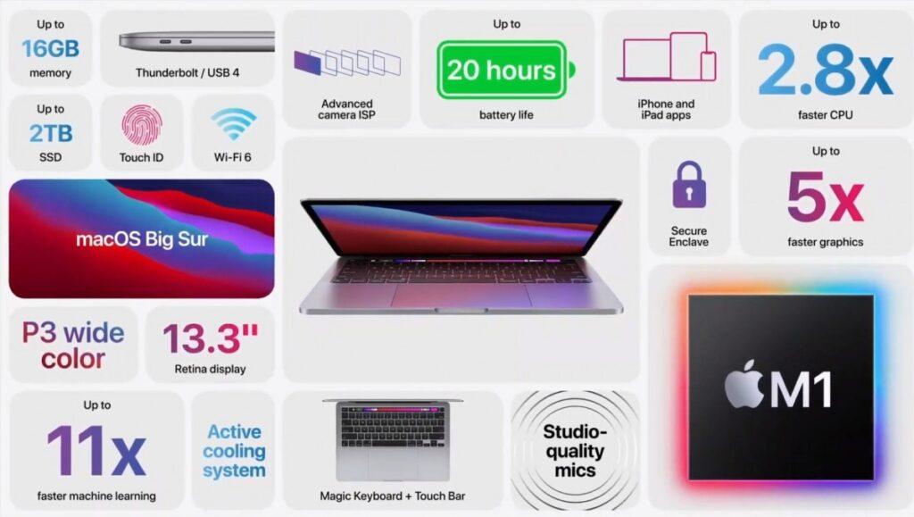 apple macbook pro 13 specifications