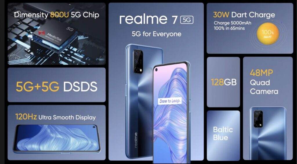 Realme 7 5G detailed specifications