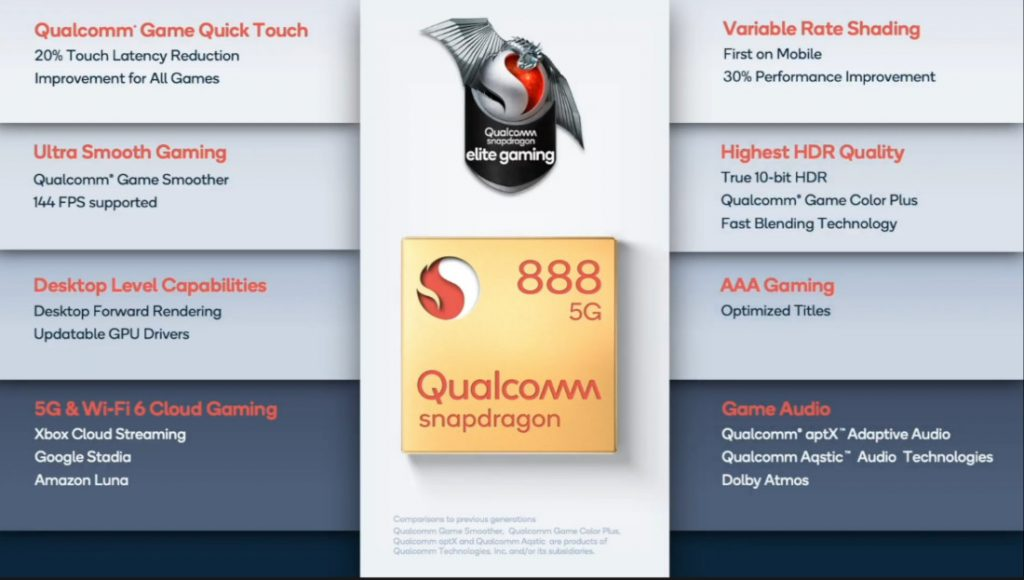 Qualcomm Snapdragon 888 Gaming Experiece