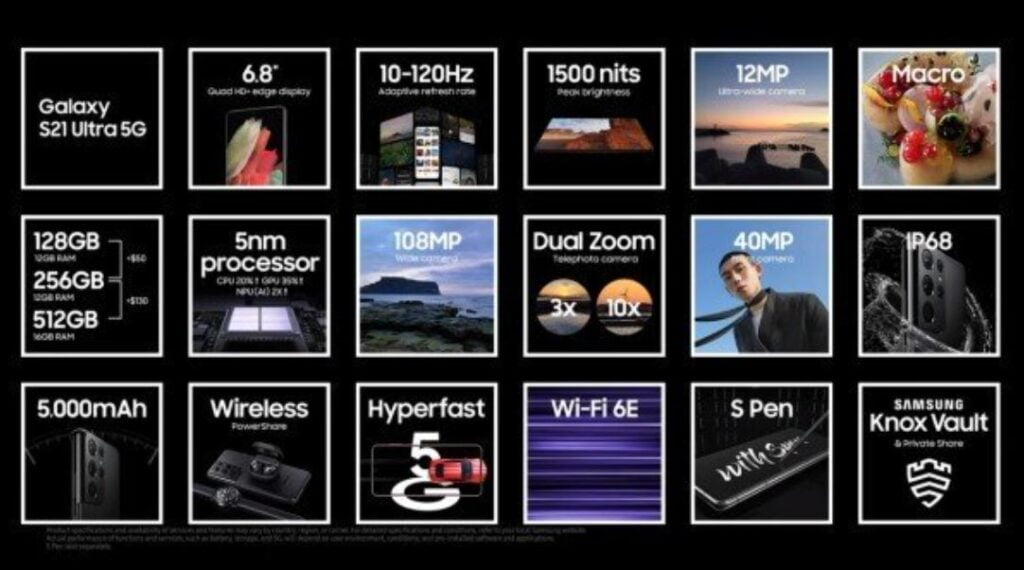 Samsung galaxy S21 Ultra specs and features
