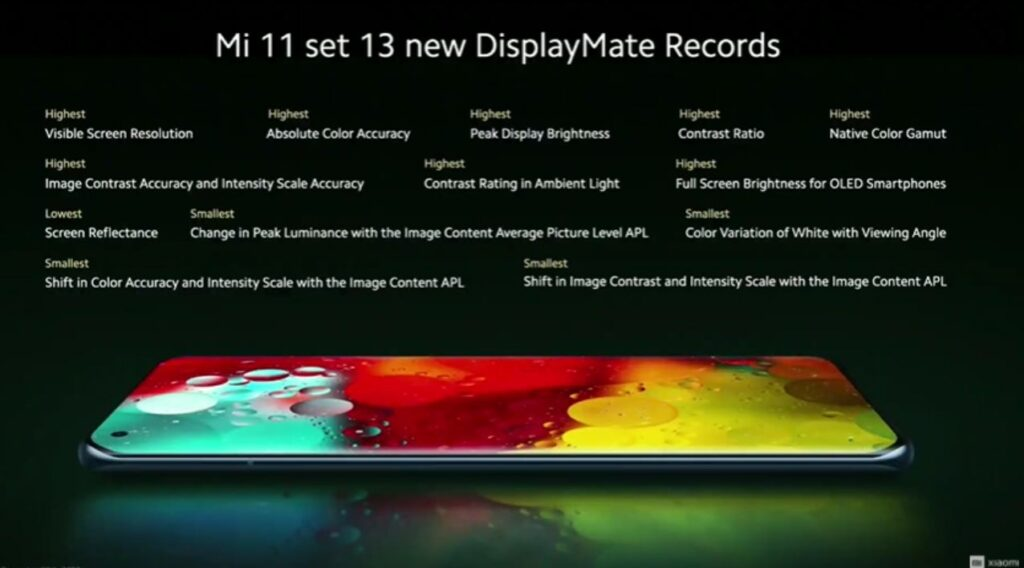 Xiaomi mi 11 display title king 2021