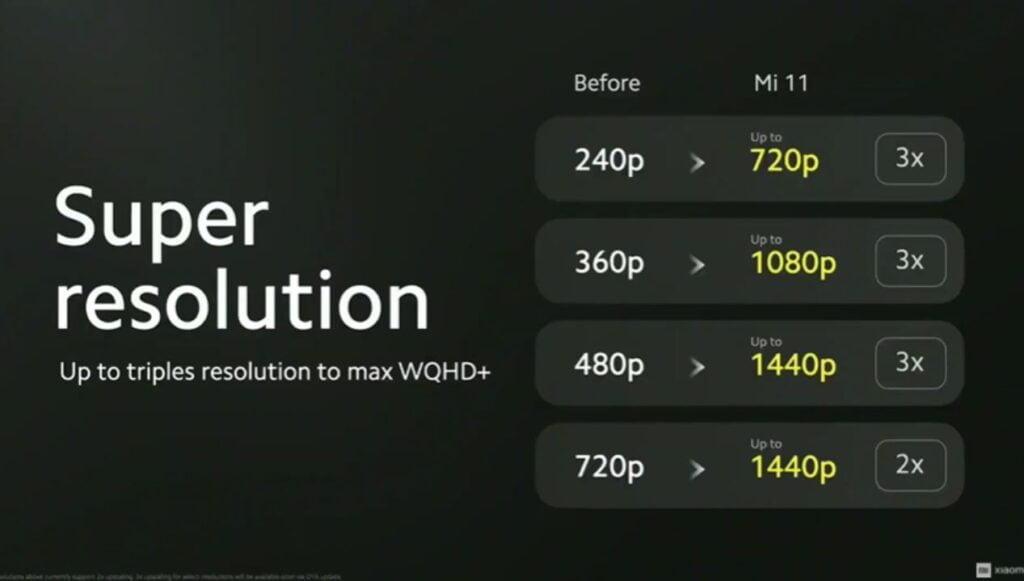Xiaomi mi 11 upscale display resolution