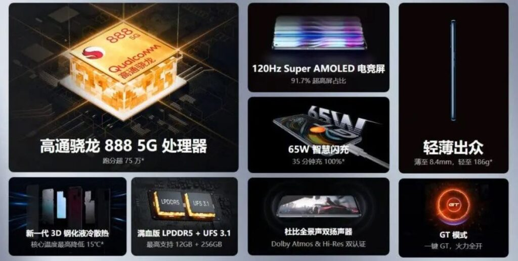 Realme GT Overview