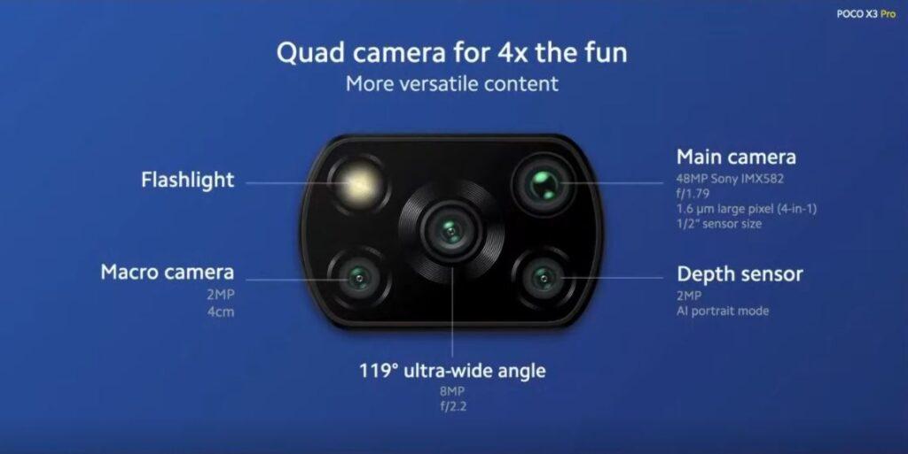 Poco X3 Pro Camera, Poco X3 Pro Price in Nepal, Poco X3 Pro gaming phone price in Nepal, gaming phone price in nepal