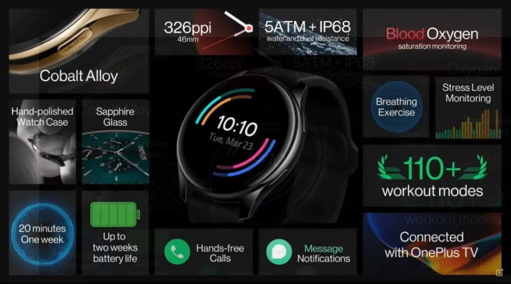 price of OnePlus watch in Nepal, Price of OnePlus watch in India, Oneplus INdia, OnePlus Nepal, OnePlus watch overview