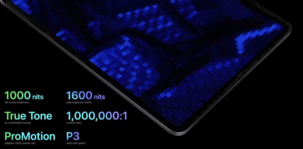 mini-led display ipad pro 2021