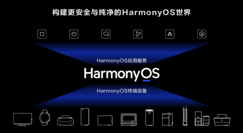 harmonyOS 2.0 support devices